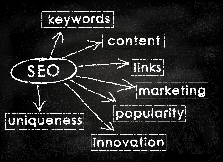 SEO là công cụ không thể thay thế để bán hàng qua mạng