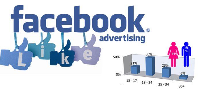 Dịch vụ quảng cáo Facebook tại Bắc Kạn
