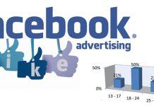 Dịch vụ quảng cáo Facebook tại Thừa Thiên Huế