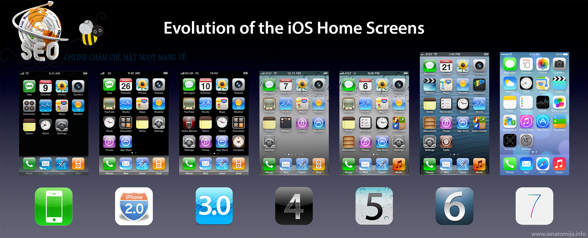 Viết app IOS chuyên nghiệp