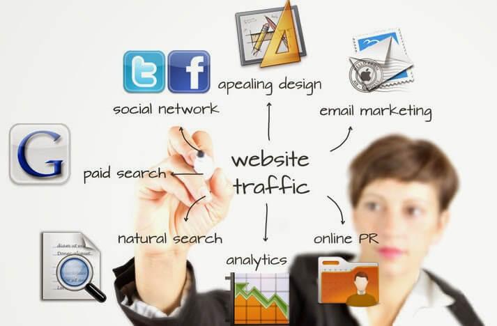 Làm Content Marketing là làm gì?