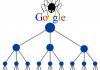 Hướng dẫn xây dựng liên kết nội bộ (internal link) tăng thứ hạng Seo