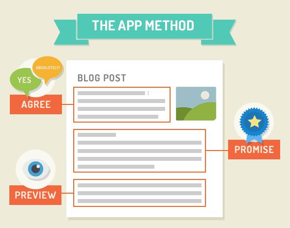 tips viết content hiệu quả