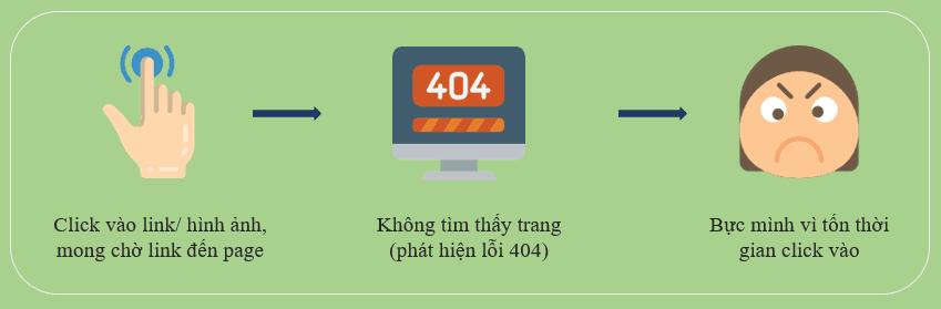 khắc phục lỗi 404 để cải thiện UX