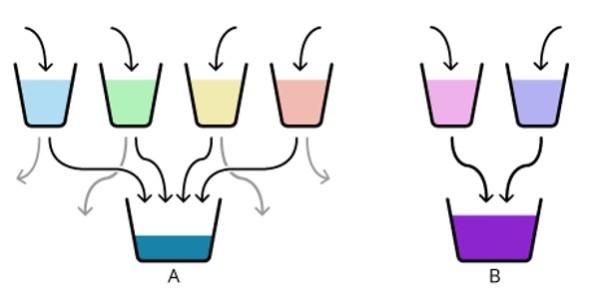 link juice hoạt động như thế nào