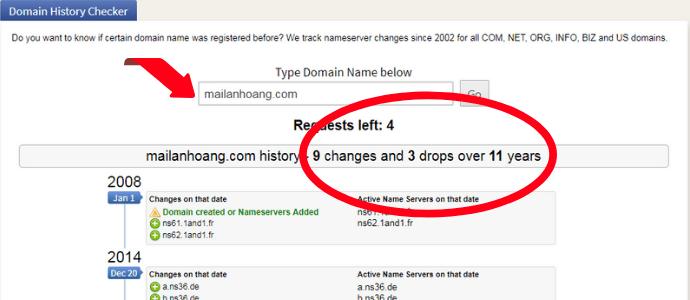 lưu ý quan trọng khi mua tên miền cho website