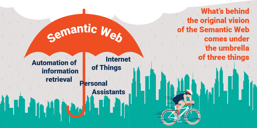 định nghĩa semantic website