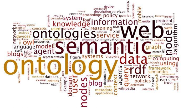 semantic keywords
